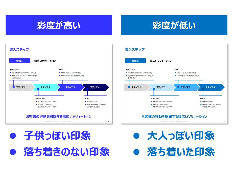 003203:彩度で比較